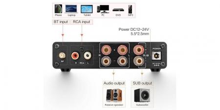 Аудио Bluetooth усилитель AIYIMA A03 Чёрный