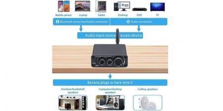 Аудио Bluetooth усилитель Fosi Audio BT10A чёрный