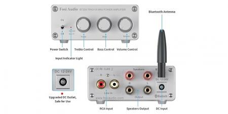 Аудио Bluetooth усилитель Fosi Audio BT20A серебристый