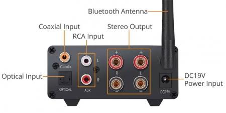 Аудио Bluetooth усилитель Neoteck 100 Чёрный