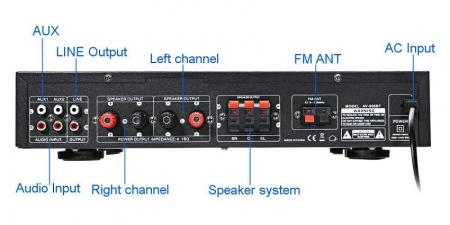 Аудио Bluetooth усилитель Sunbuck AV-608BT черный