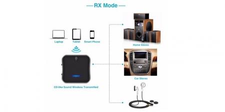 Аудио SPDIF Bluetooth адаптер VIKEFON BT-B19 чёрный