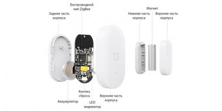 Датчик открытия окна и двери Xiaomi Mi Window and Door Sensor (Уценка)