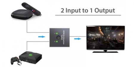 HDMI 2.0 переключатель 2 к 1 Booox Bi-Direction