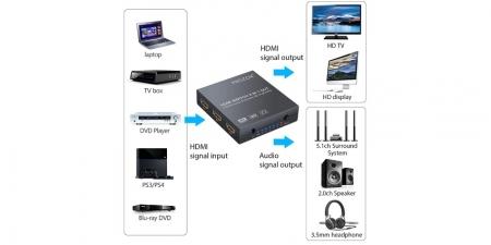 HDMI свитч 5 в 1 и конвертер звука (HDMI Audio Extractor) PST086 Prozor