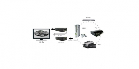 HDMI удлинитель Ce-Link HCL0101 CAT-5e/6