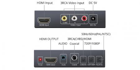 Конвертер AV/HDMI к HDMI Booox BX50
