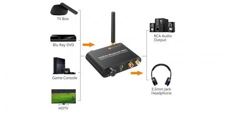 Конвертер звука SPDIF / Bluetooth на RCA/3.5 DAC062 Neoteck