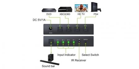 Оптический SPDIF аудио свитч 4x1 VC232 Booox