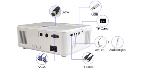 Проектор TouYinGer X20S AC3 Белый