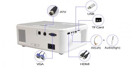 Проектор TouYinGer X21А Белый