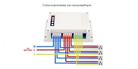 Реле Sonoff 4CH Rev2 WiFi