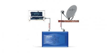 Спутниковый ресивер KOQIT K1