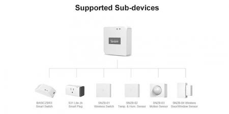 Шлюз Sonoff ZBBridge WiFi