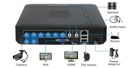 Видеорегистратор 8-ми канальный AHD-408